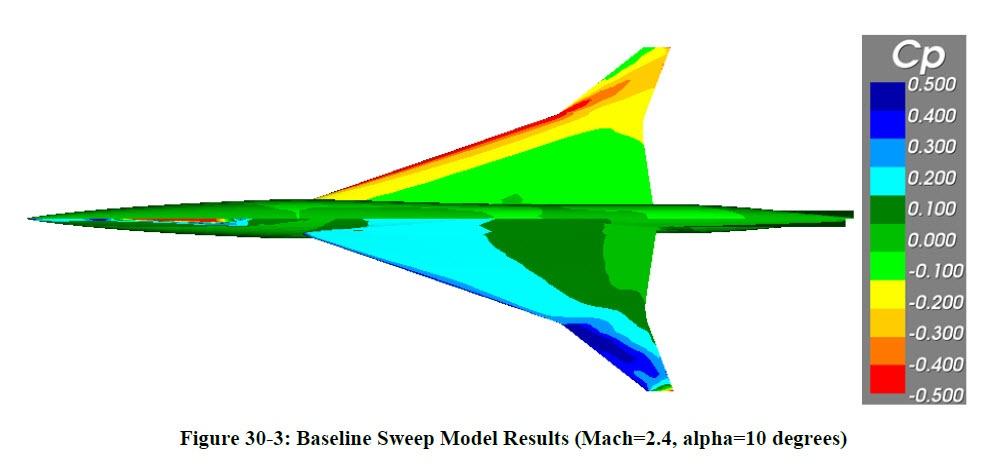 Diagram 30-3